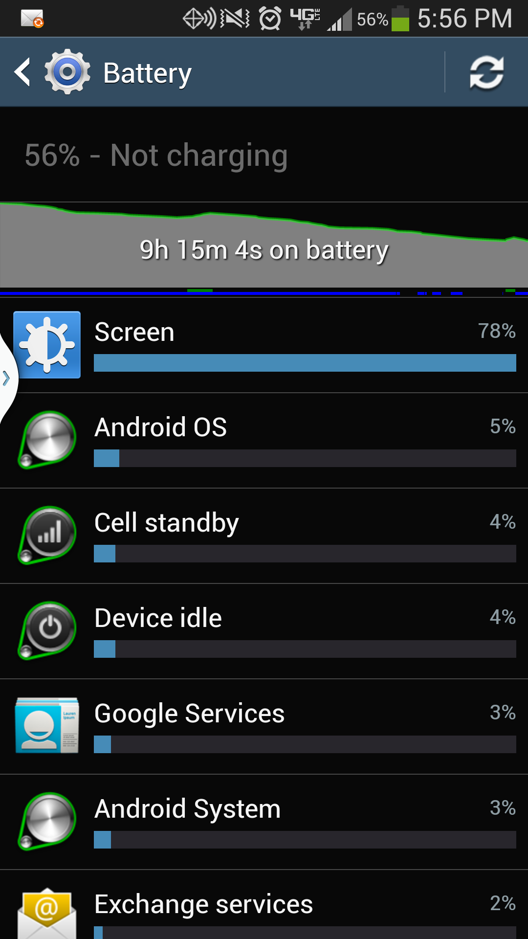 Galaxy S4 sort apps by battery usage