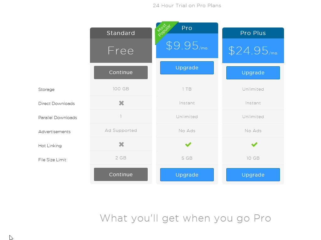 Shared.com Pricing Tiers