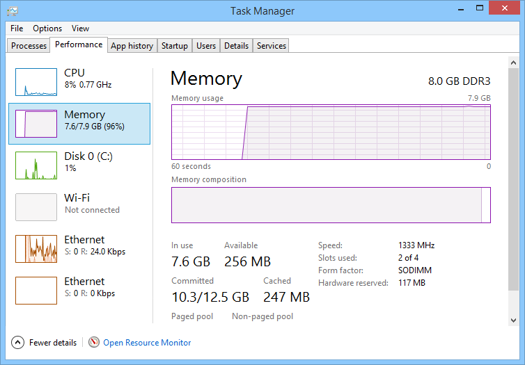 Windows Task Manager, Memory Pegged