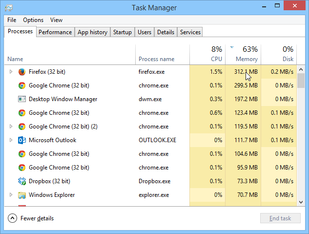 Firefox in the Task Manager