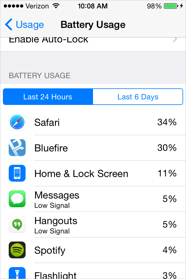Find apps using the most battery life in iOS8